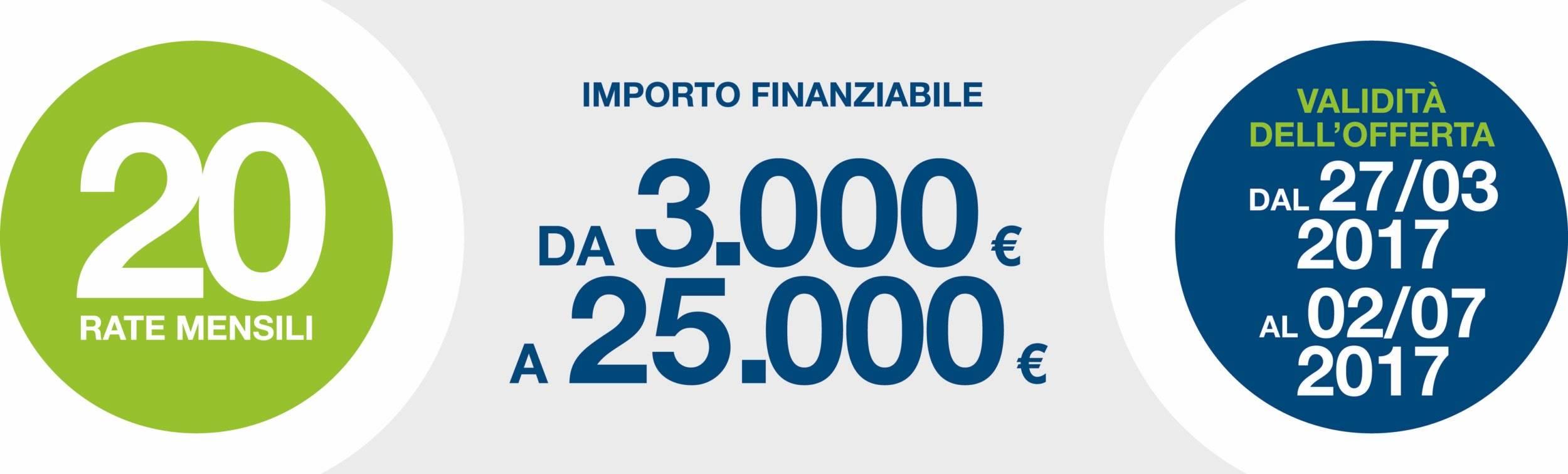 tasso zero per importi da 3 a 25 mila